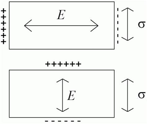 Что такое пьезоэлектрический эффект и как его используют . энергофиксик . яндекс дзен . яндекс дзен . платформа для авторов издателей и брендов