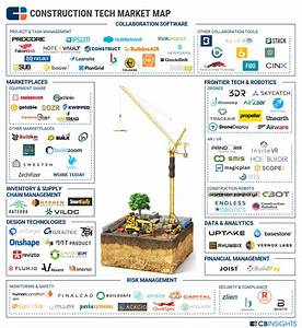 dfma template - building blocks 100 startups transforming construction tech