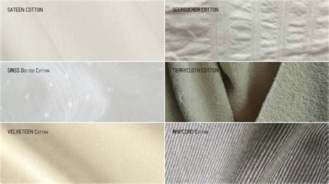 explained different types of cotton used in textiles