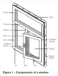 house parts names drawing  shows  parts   exterior