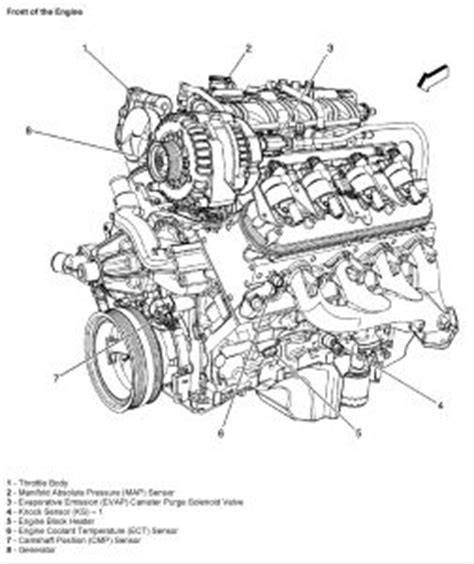 2005 Gmc Engine Diagram by 2007 Gmc Yukon Sensor Engine Performance Problem 2007