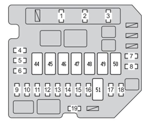 toyota yaris fuse box code wiring diagram content