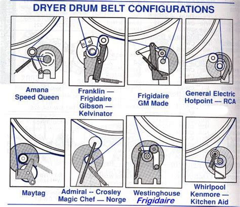 how do i install the dryer drum belt on my maytag pyg2300aww dryer when i put the belt