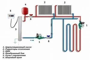 Calcul Puissance Clim : calcul puissance chauffage electrique m2 cergy ~ Premium-room.com Idées de Décoration