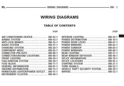 Pdf Online Dodge Neon System Wiring Diagrams