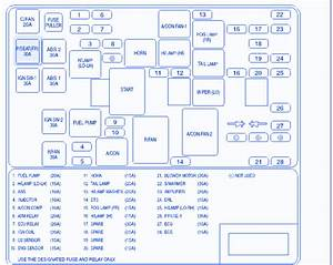 Kia Amanti 2006 Main Engine Fuse Box  Block Circuit Breaker Diagram