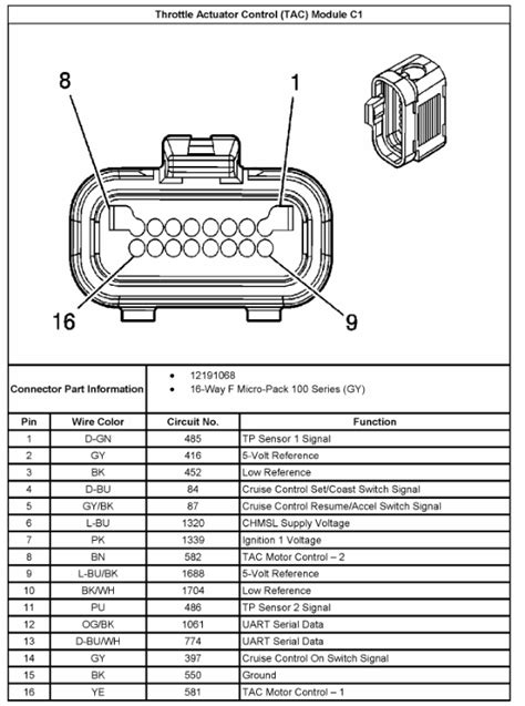 Ecm Wiring Diagram For 2008 Chevy Colorado by 5 3 Wiring Harness Wiring Diagrams Here Ls1tech