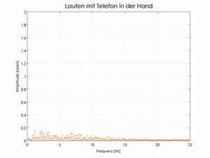 Aktivität Berechnen Beispiel : mechlab engineering aktivit tenerkennung apple iphone 5s mit m7 motionprozessor ~ Themetempest.com Abrechnung