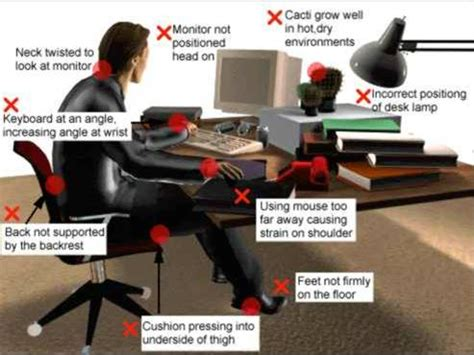 Ergonomic Monitor Stand by Ergonomics Posture Wikieducator