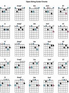 Open String Guitar Chords Diagram