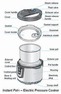 How Electric Pressure Cookers Work