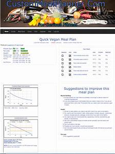 Best Vegan Bodybuilding Meal Planner