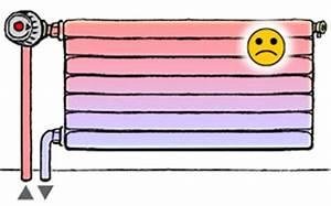 Radiateur Ne Chauffe Pas Tuyau Froid : radiateur trop chaud radiateur froid energie ~ Gottalentnigeria.com Avis de Voitures