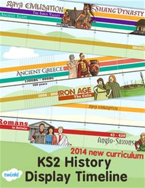 1000+ Images About History Ideas On Pinterest  Eyfs, Teachers Pet And Classroom Displays