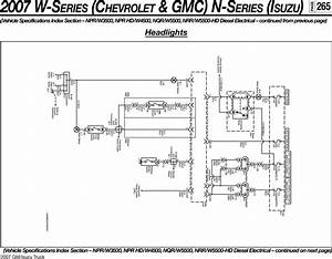 Isuzu Nqr Fuse Box Diagram