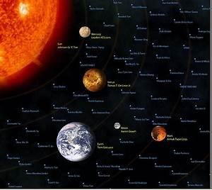 solarsystem   Earth Rullan   Flickr