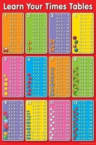 laminated times tables multiplication maths learn poster