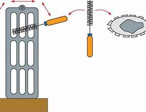 Peindre Un Radiateur En Fonte : peindre les vieux radiateurs en fonte finition d coration ~ Dailycaller-alerts.com Idées de Décoration