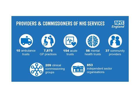 nhs phone number key statistics on the nhs desborough and hazlemere surgeries