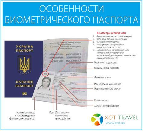 Какие документы нужны для регистрации новорожденного по месту жительства матери