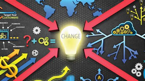 game leading complex continuous change