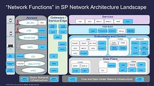 Challenges Of L2 Nid Based Architecture For Vcpe And Nfv