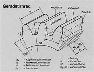 Zahnrad Durchmesser Berechnen : zahnr der berechnen automobil bau auto systeme ~ Themetempest.com Abrechnung
