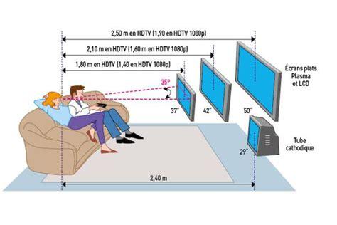 distance ecran videoprojecteur canapé bien choisir home cinema conseils d 39 experts fnac