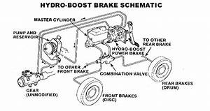 Hydro-boost Your Brakes