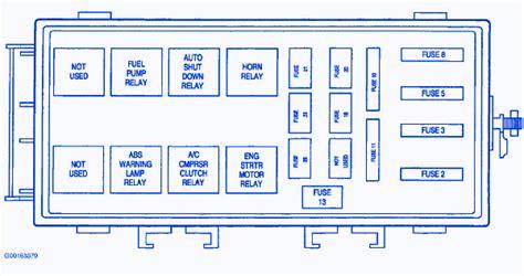 dodge neon  abs fuse boxblock circuit breaker diagram