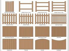 Fence Calculator Estimate Wood Fencing Materials and