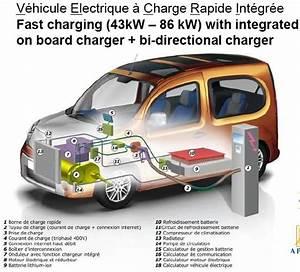 Ev Ac Fast Charging Systems  U2013 Renault Zoe  Smart Ed