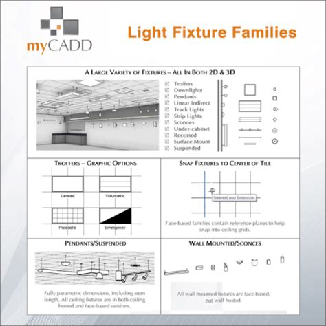 lighting fixtures revit families lighting xcyyxh