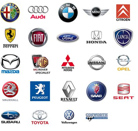 List Of Popular Sports Car Brands In The World