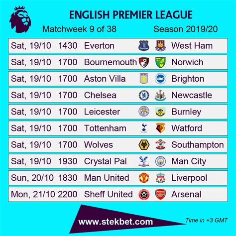Because if you are interested even each game of the epl fixtures can be found on oddspedia. Liverpool Barclays Premier League Fixtures