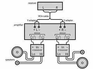 How To Bridge A Car Amplifier