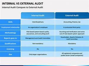 Internal Vs External Audit Powerpoint Template