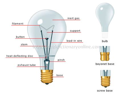 house electricity lighting incandescent l