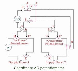 Ac Potentiometer