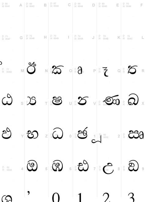 Baixar font fmabhaya sinhala keyboard