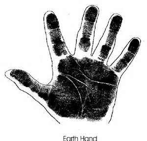 Different Hand Finger Shape Meaning