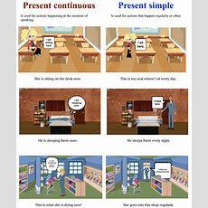 Present Tenses  Revision  Výuka Matematiky A Angličtiny