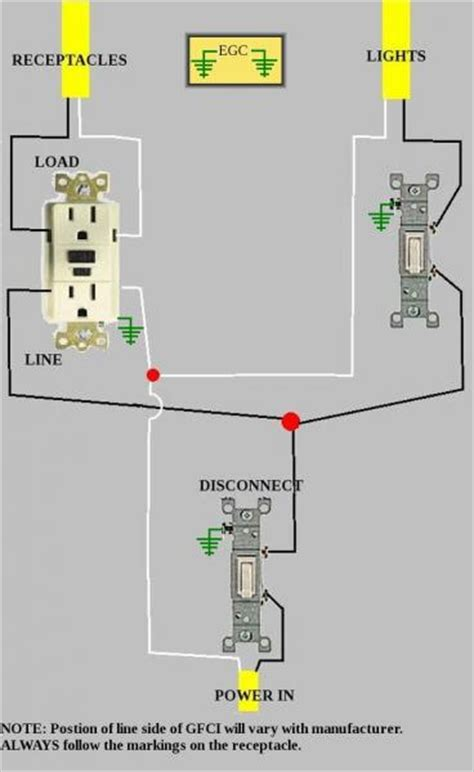 Wiring Diagram House To Shed by Wiring A Shed Need Confirmation Of Plan Doityourself
