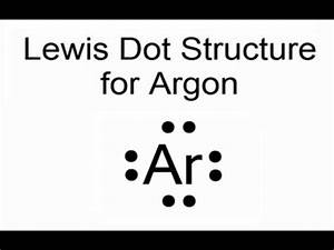 Lewis Dot Structure for Argon Atom (Ar) - YouTube