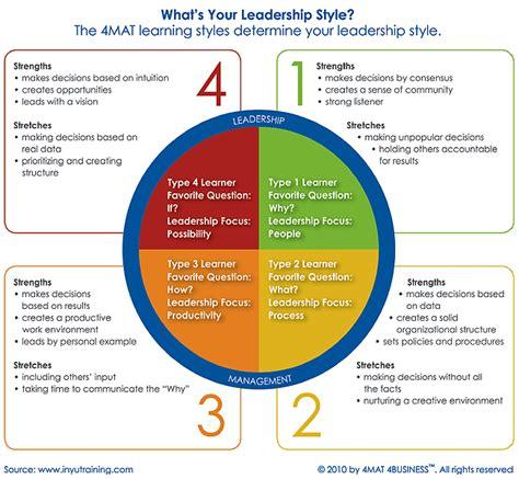 whats  leadership style salon management salon today