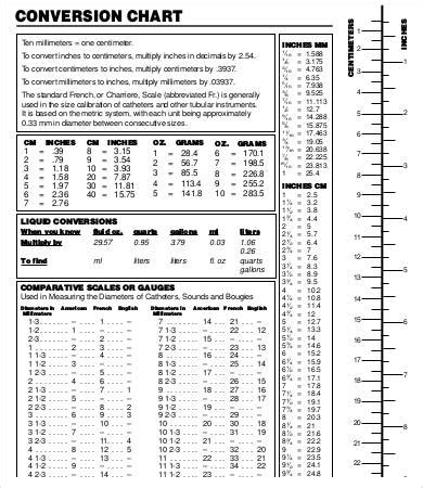 Standard Liquid Measurements Conversion Chart