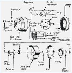 Wire Alternator Wiring Diagrams Google Search Auto