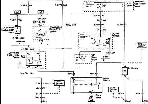 Wiring Diagram For 2007 Gmc Yukon by A 97 Gmc Yukon Power To Everything Installed