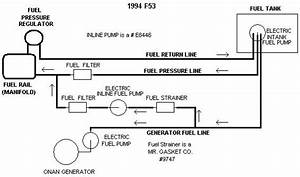 1989 P30 Fuel Line Configuration At Tank