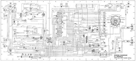 Wiring Diagram Cyl Jeep Forums